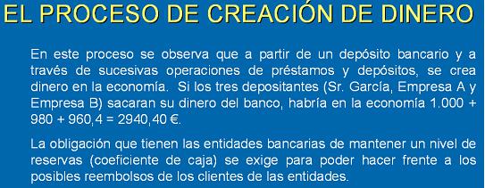 Proceso de creación monetaria II. La explicación.