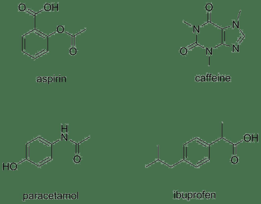 Chromatography of painkiller drugs