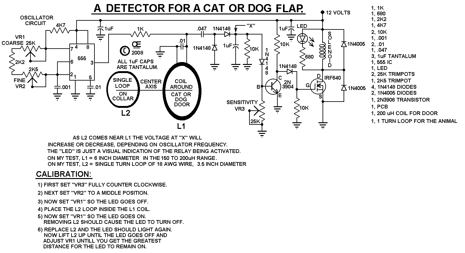 A Cat Or Dog Detector