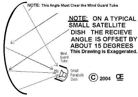 1 8 Headphone Jack Wiring Diagram 3.5 Stereo Jack Wiring
