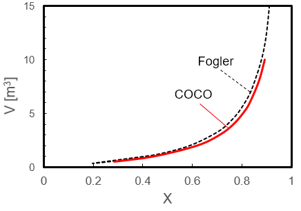 Separation Process Principles on COCO/ChemSep 化学プロセスシミュレータ