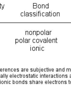 Polarity chart also timiznceptzmusic rh