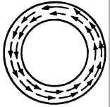 Figure 3-3. Horseshoe Magnet Fused into a Ring