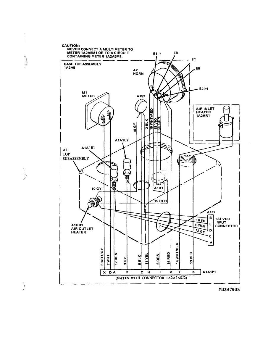 Figure 3-2. M43 detector unit schematic diagram.