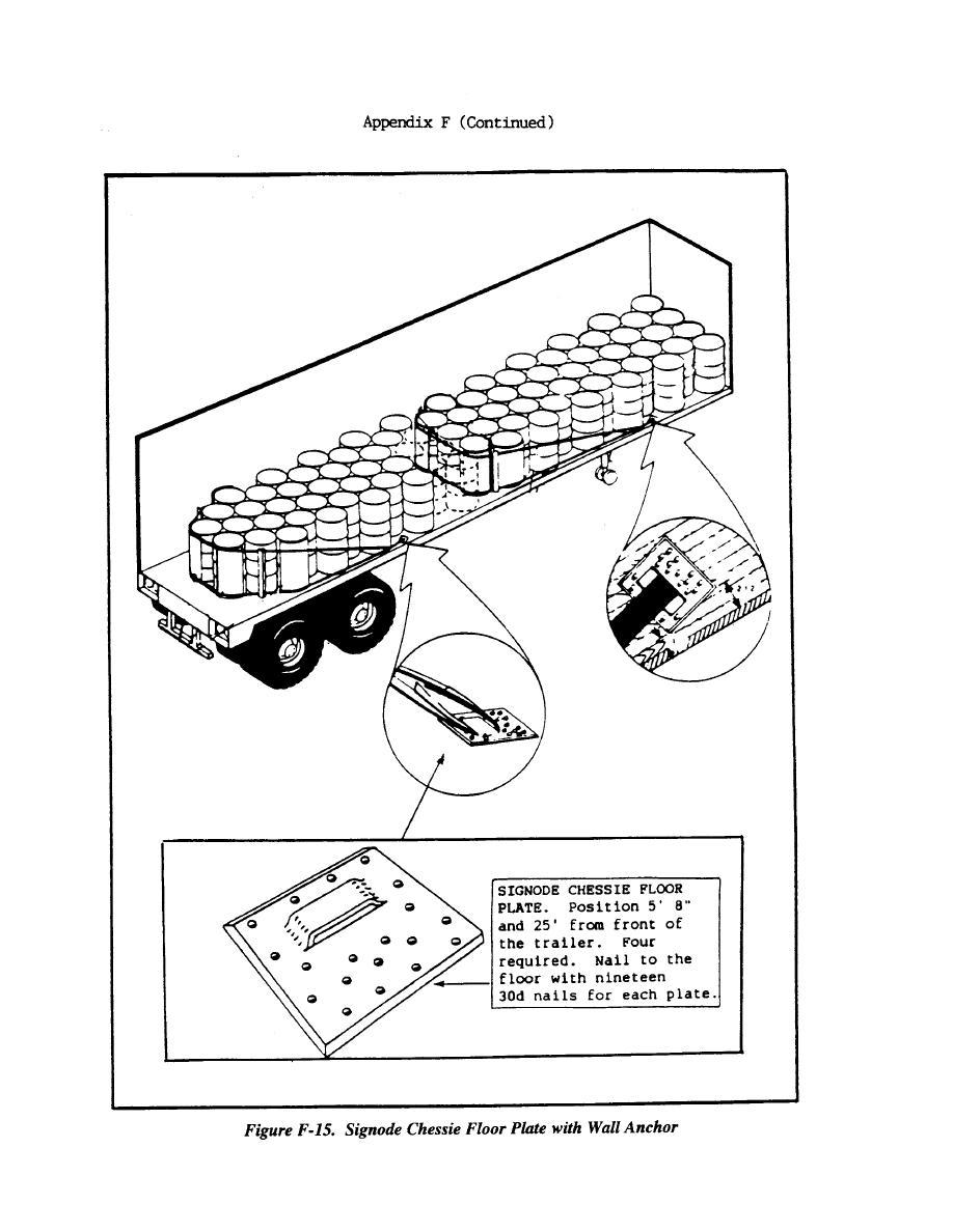 TM 38-410 PDF