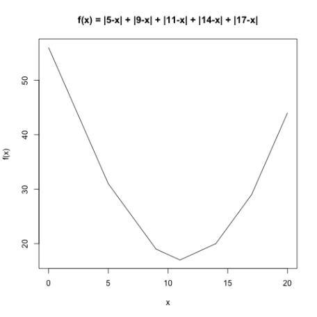 example data 1