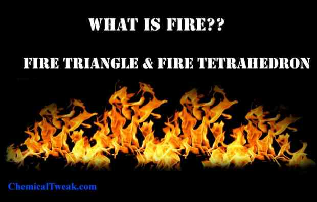 Fire triangle concept,Fire tetrahedron,elements of fire triangle,Fire Triangle,fire triangle consists of,fire extinguisher,