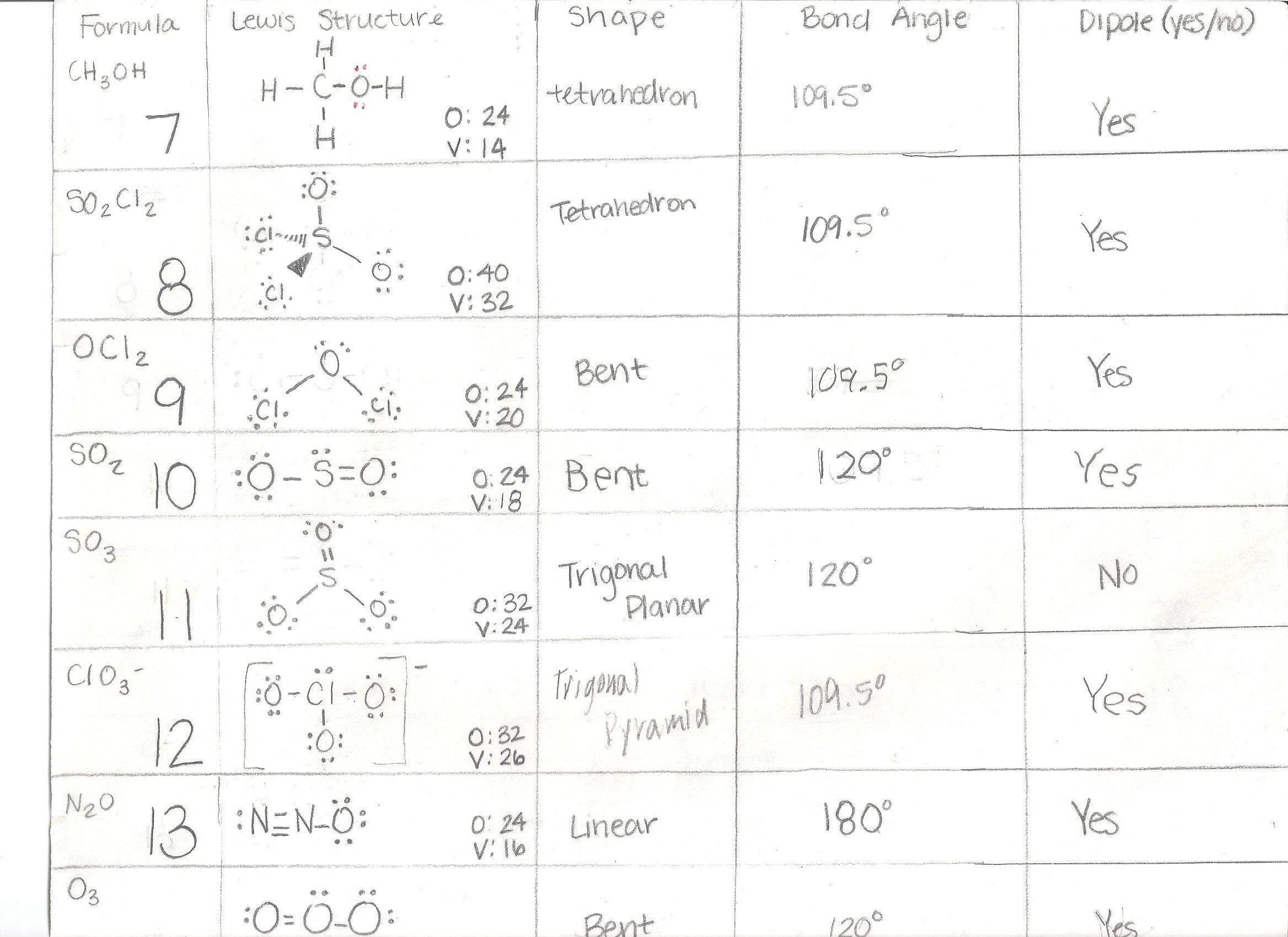 Shape And Structure Of Molecules Vsepr Worksheet With