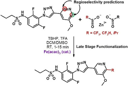 Late‐Stage Functionalization of Drug‐Like Molecules Using