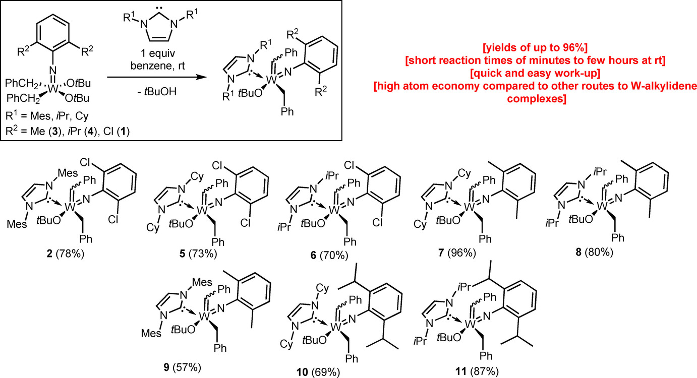 Reversible N‐Heterocyclic Carbene‐Induced α‐H Abstraction