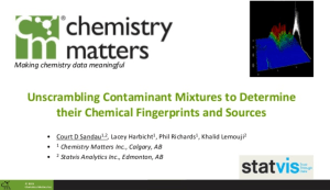 Unscrambling Contaminant Mixtures to Determine their Chemical Fingerprints