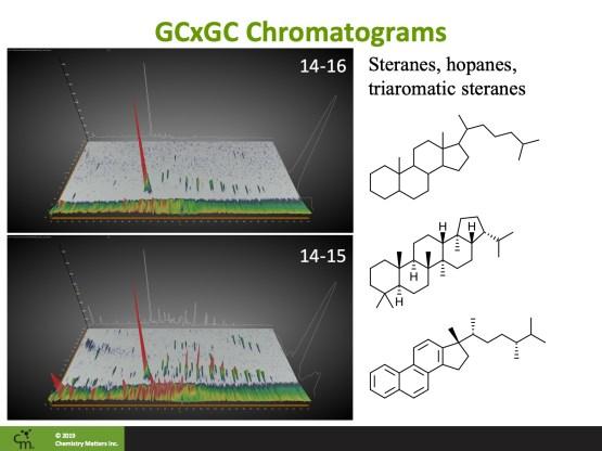 Biomarkers in condensates visualized by GCxGC