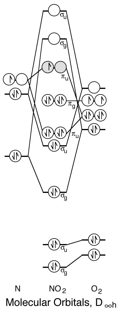 bohr diagram for boron daisy chain pot lights wiring molecular orbital nitrogen shapes ~ elsavadorla