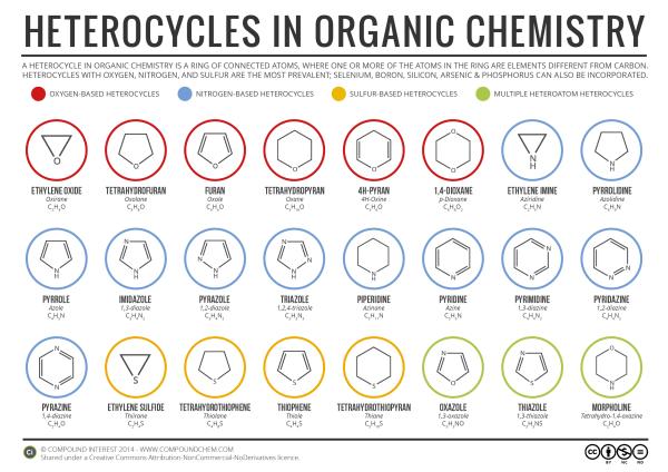 Heterocycles in Organic Chemistry