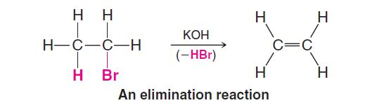 elimination reaction