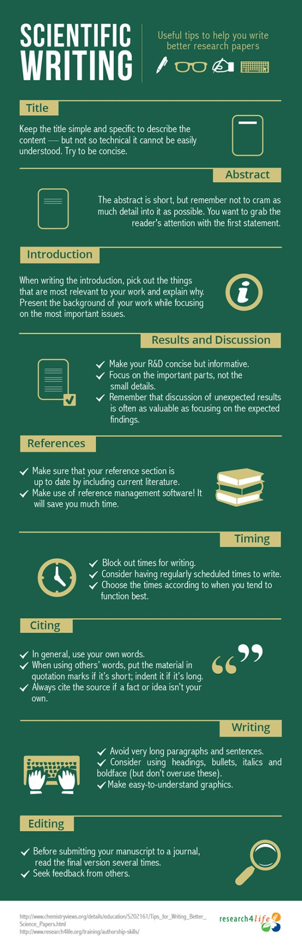 Tips for Writing Research Articles