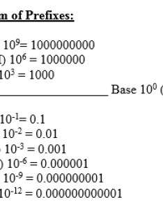 Revised si chart also measurement and units chemistrybytes rh