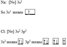 what is the orbital diagram 2001 gmc sierra 1500 trailer wiring diagrams chemistrybytes com