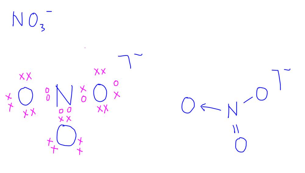 medium resolution of dot cross diagram no3