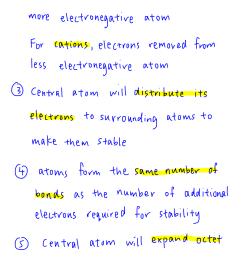 dot cross diagram guidelines [ 1059 x 1781 Pixel ]