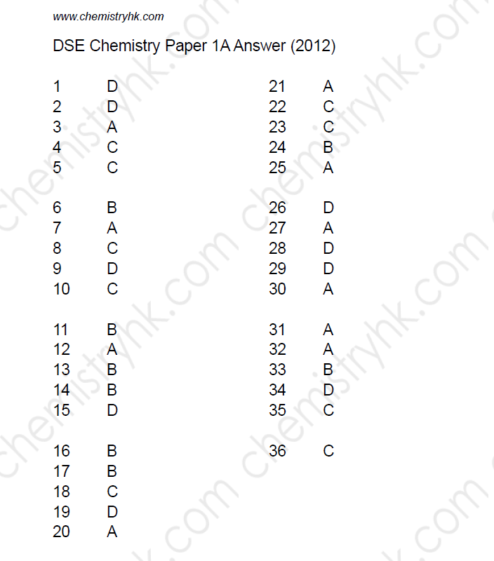 2012 DSE Chemistry Past Paper 1A MC Answer Marking Scheme