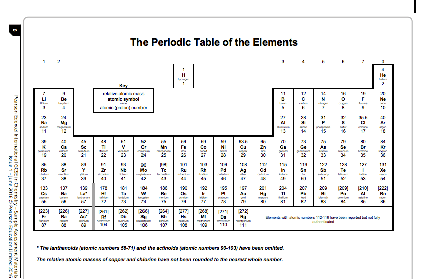 39 PERIODIC TABLE OCR A LEVEL DATA SHEET, PERIODIC SHEET