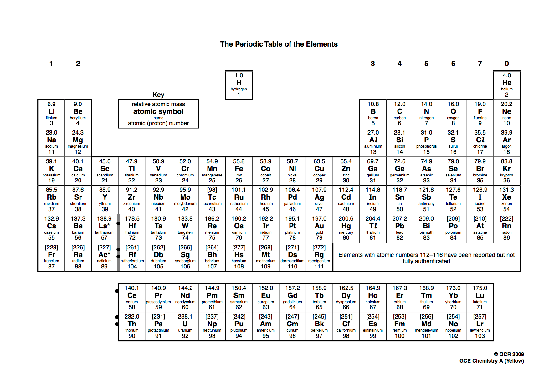 39 Periodic Table Ocr A Level Data Sheet Periodic Sheet