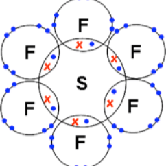 Electron Dot Diagram For Co Leviton Decora Three Way Switch Wiring Bonding Between Atoms And Ions – Chemistry