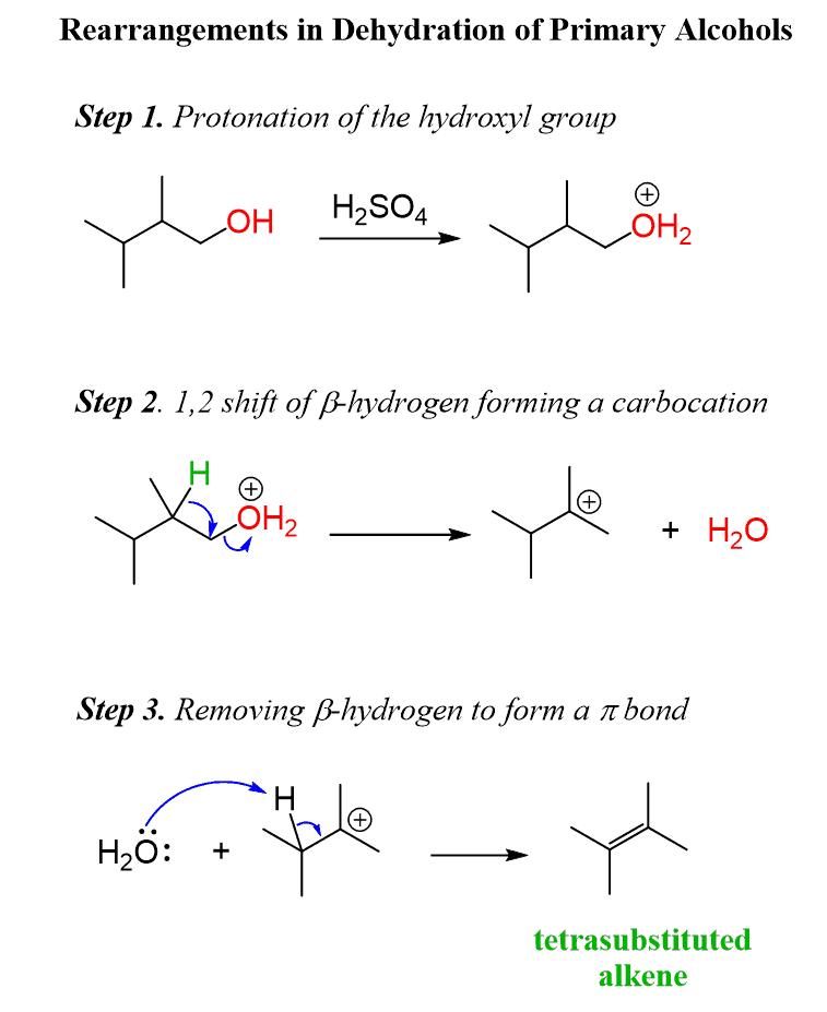 Methyl Shift Vs Hydride Shift : methyl, shift, hydride, Alcohol, Dehydration, Elimination, Practice, Problems, Chemistry, Steps