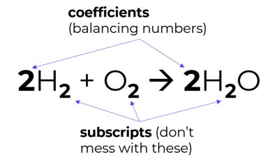 The difference between coefficients and subscripts in a chemical equation