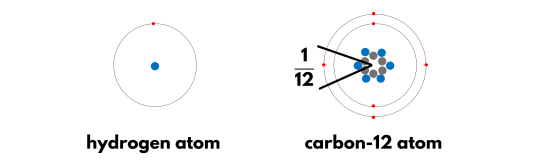 What is the atomic mass of carbon