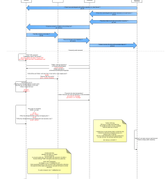 sequence diagram sequence diagram git command [ 4784 x 6901 Pixel ]