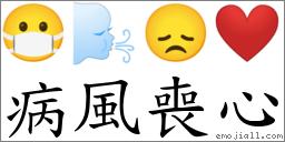 成語: 病風喪心 (注音、意思、典故) | 《成語典》?