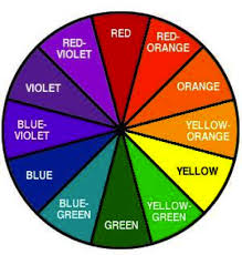 The 12 color wheel-the cheat sheet for making great color choices!