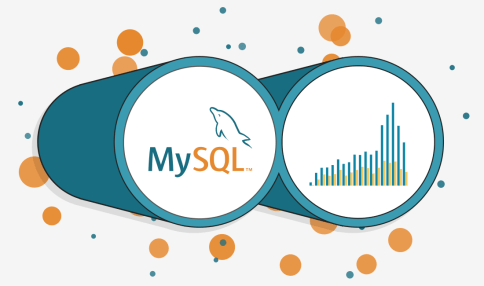 4 Useful command line tools to monitor MySQL