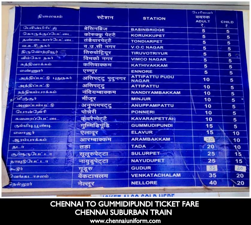 CHENNAI TO SULLURPET TRAIN TICKET FARE FROM CHENNAI SUBURBAN STATION