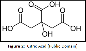 CHEO [licensed for non-commercial use only] / Citric Acid