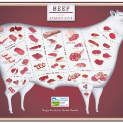 Beef Cuts Diagram Of Cow Piaa Horn Wiring How Would You Like Your Steak Cherished By Me