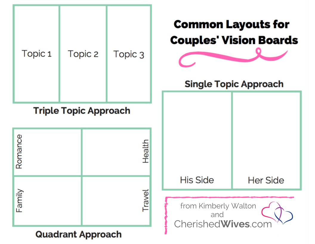 Creating A Couples Vision Board The 4 D Approach