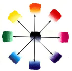 תורת הצבע