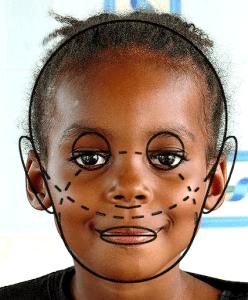 פרופורציות ראש אצל ילדים