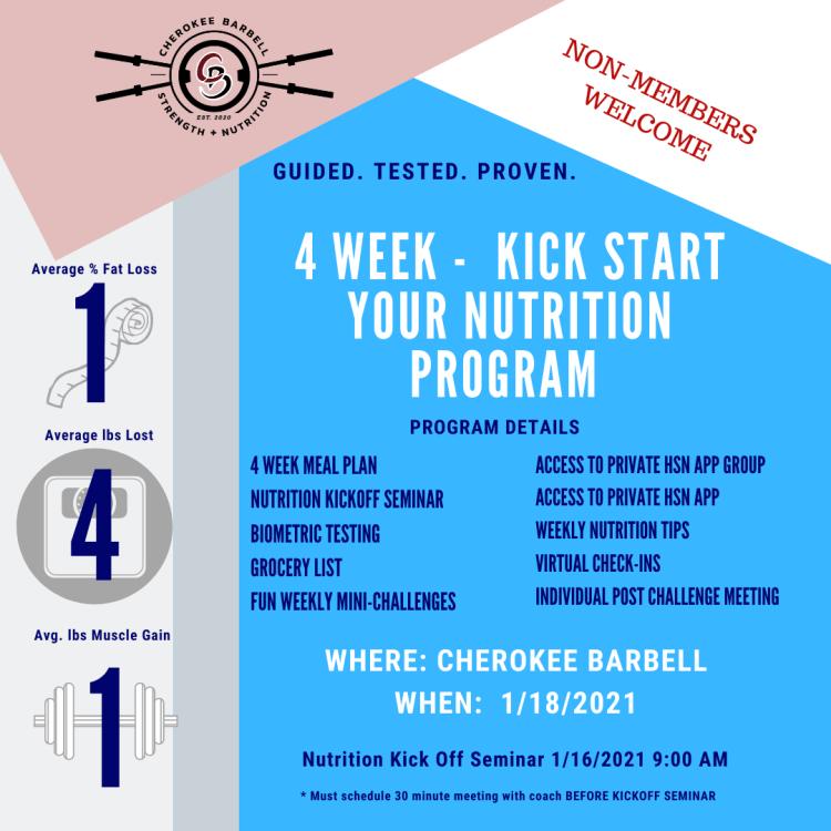 4 WEEK KICK START YOUR NUTRITION PROGRAM