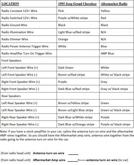 2000 Jeep Cherokee Radio Wiring Diagram : cherokee, radio, wiring, diagram, DIAGRAM], Cherokee, Stereo, Wiring, Diagram, Version, Quality, WIDEWEBDIAGRAM.HOTELABBAZIATRIESTE.IT