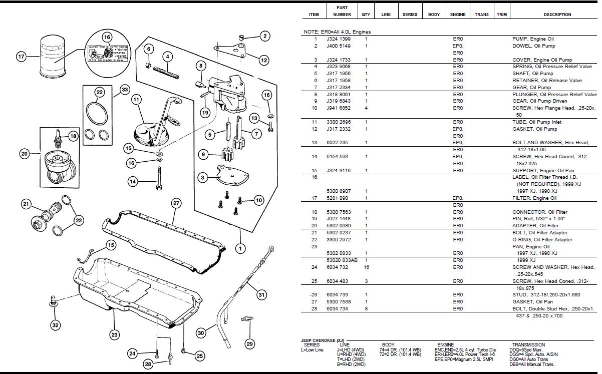 1998 Jeep Cherokee Engine Diagram