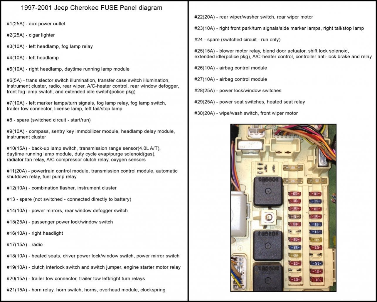 2001 Jeep Cherokee Classic Fuse Diagram Anyone?