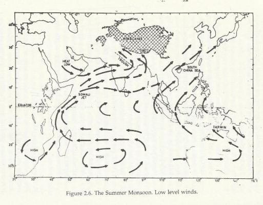 Somali Jet Stream & Current and Tropical Jet Streams