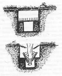 Booby traps in the Vietnam War – CherriesWriter