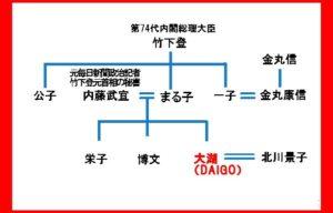 DAIGOの本名と家系図をみてびっくり!姉はなんと漫画家で作品も有名!? - off time