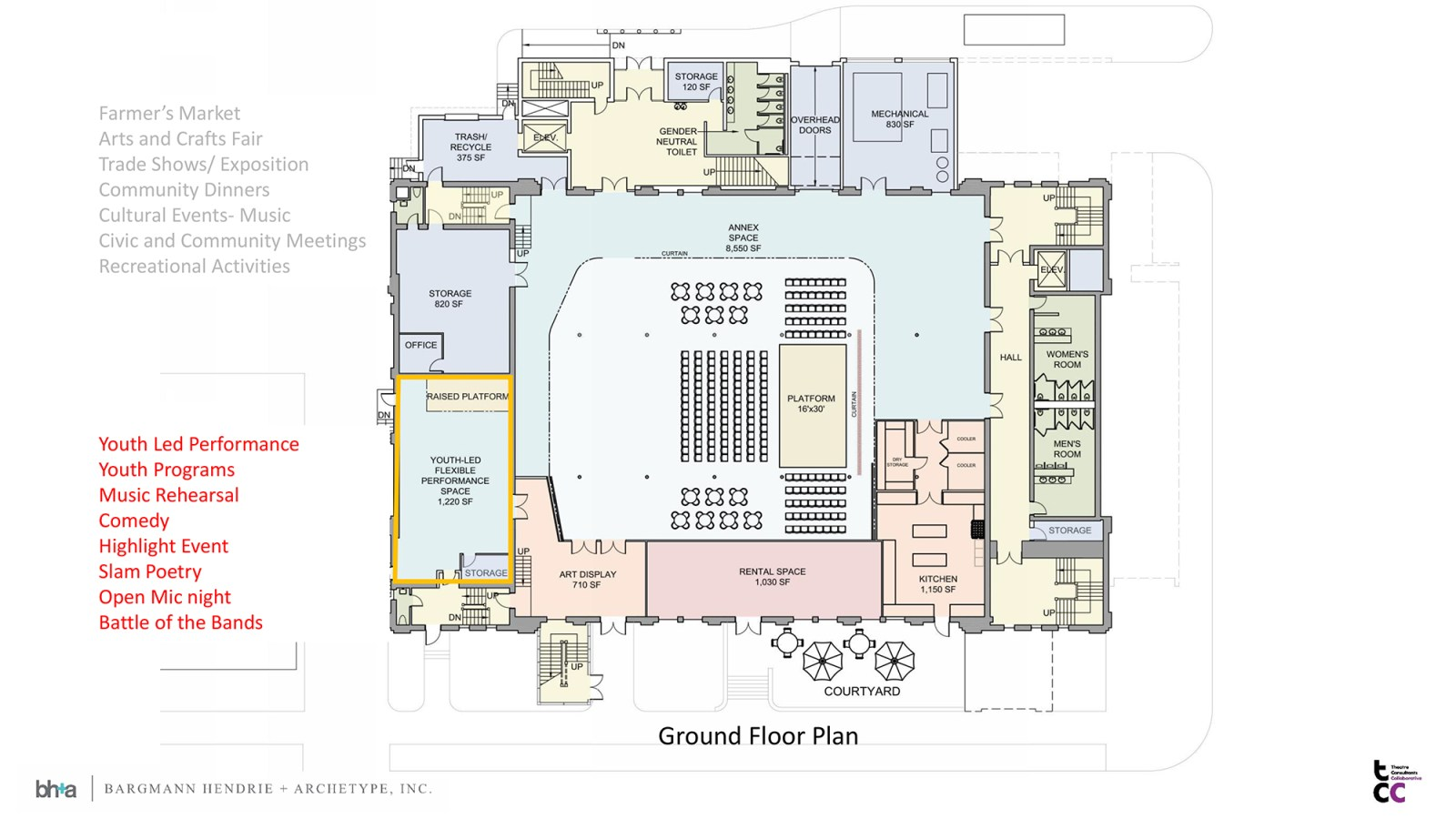 Floorplan, Youth-Led Space