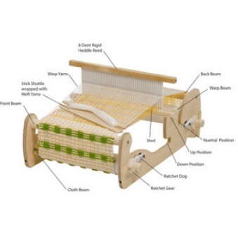 Rigid Heddle Loom Comparison-Ashford and Schacht - Cheryl Moreo